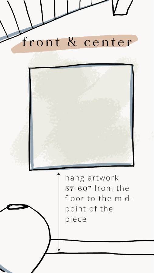 "Hang artwork between 57-60"" from the floor to the mid-point of the piece. Lean towards 60"" if you're on the taller side."