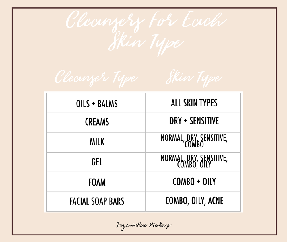CLEANSER Table | JazminRae Makeup.png