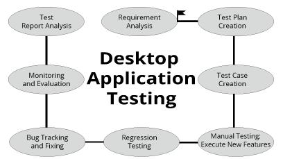 desktop app test.png