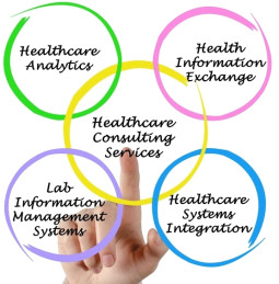 HEALTHCARE APPLICATION TESTING