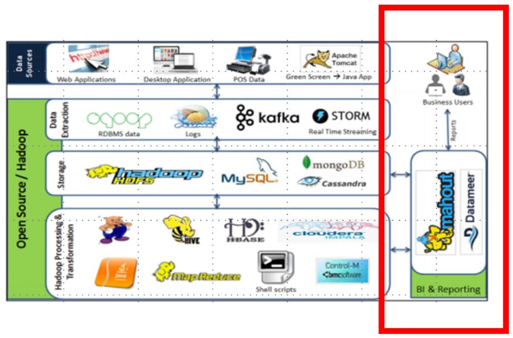 Service Performance Monitoring Platform.png