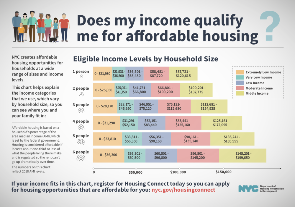affordable-housing-income-eligibility.png