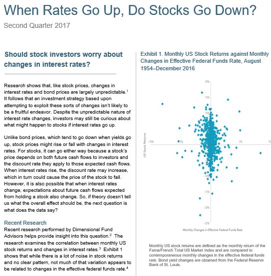 9_DFA_rates_stocks_pg1.png