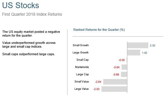 6-US_stocks_value_vs_growth (1).jpg