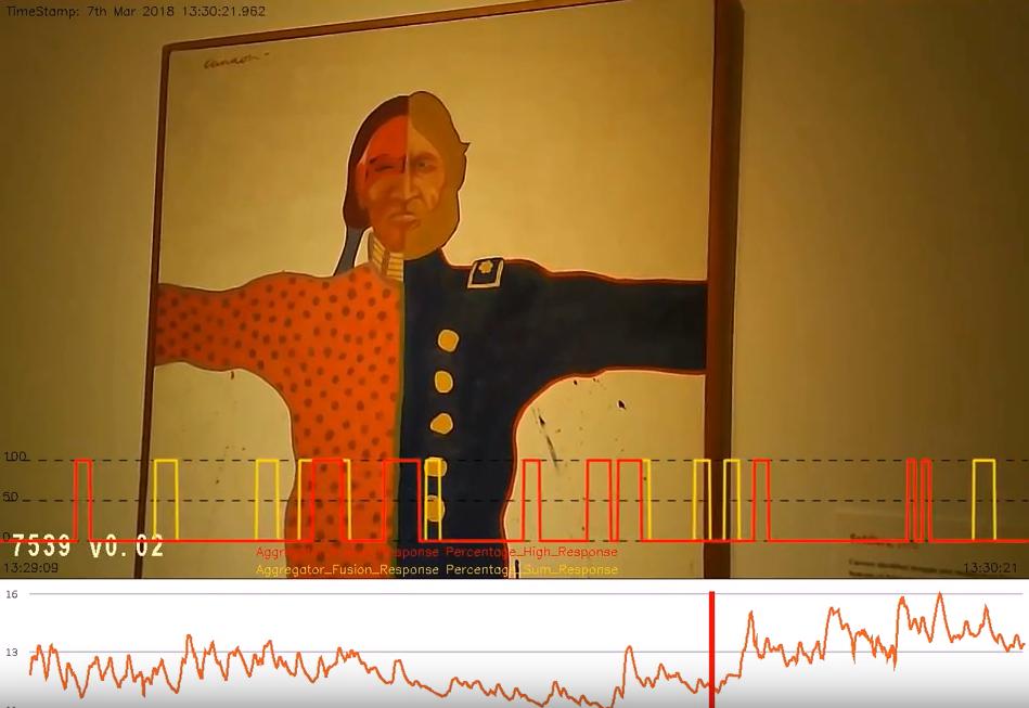 Red Line - High Response  Yellow Line - Some Response  Orange Line - GSR signal (uS)