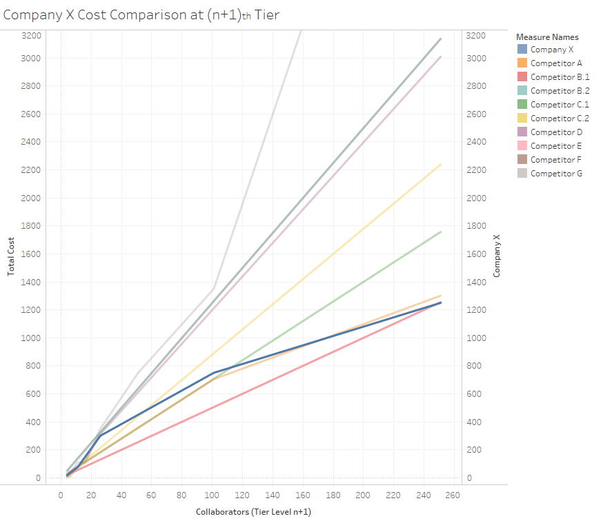 Competitor Pricing Analysis (1).png