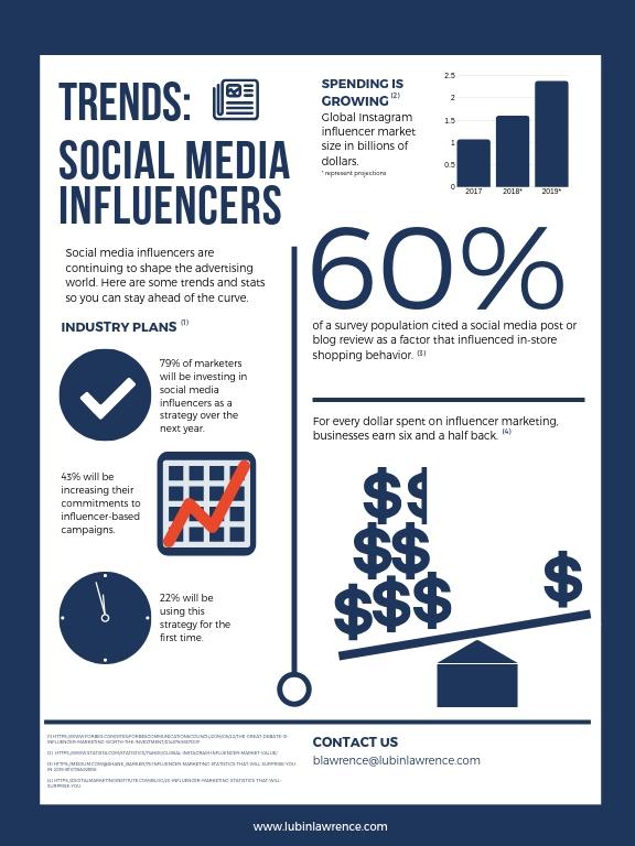 Influencer Trends.jpg