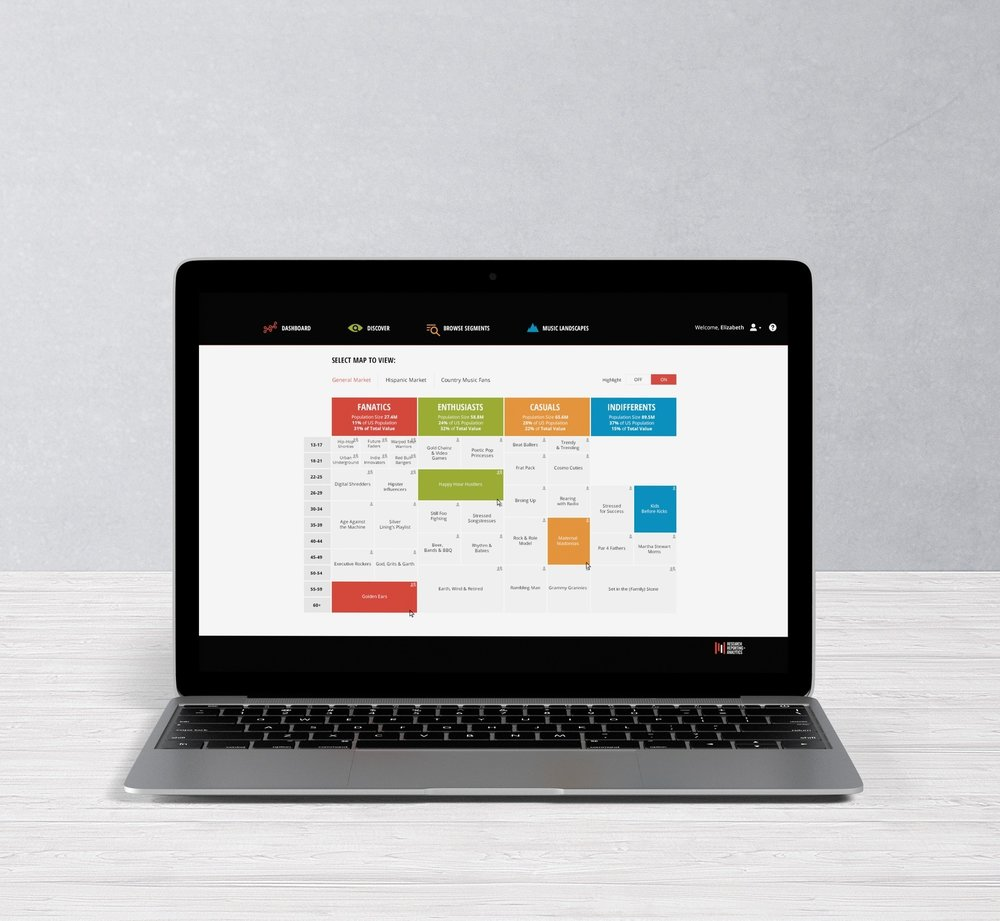Emotif - Big Data Platforms