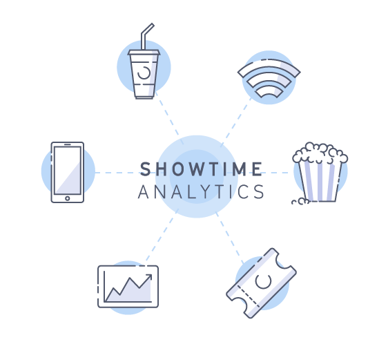 All data sources feed into the Showtime Analytics platform