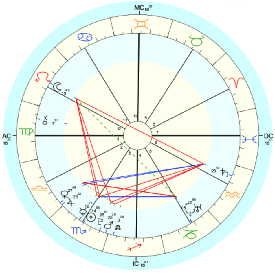my personal natal chart