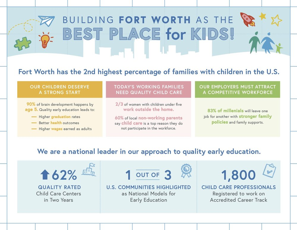 Best_Place_for_Kids_Flyer_Final_Feb_2019 _PAGE1.jpg