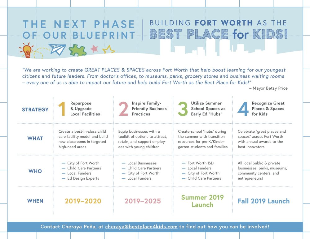 Best_Place_for_Kids_Flyer_Final_Feb_2019_PAGE2.jpg