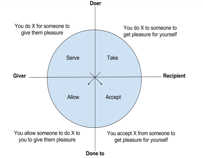 wheelofconsent.png
