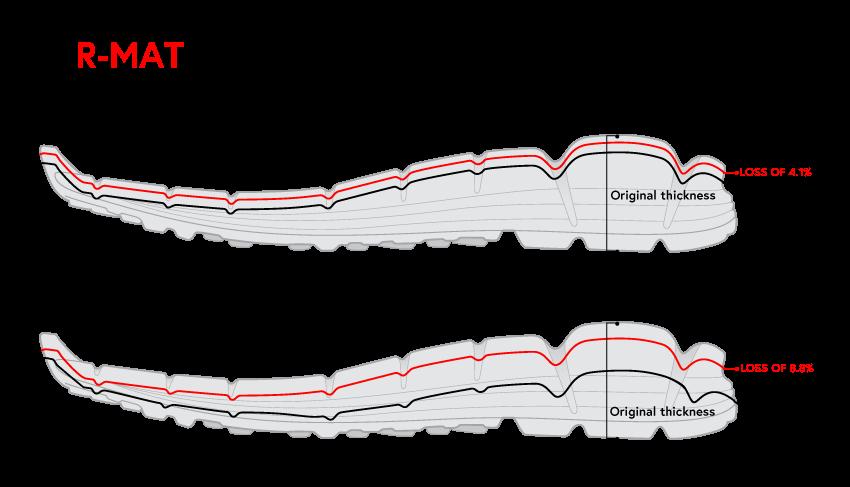 RMAT Comparison to EVA.png