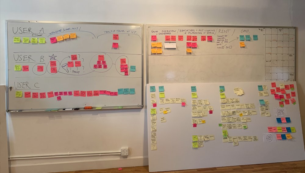 Sticky notes, white-boarding and many comps were made as a matter of course throughout each iteration