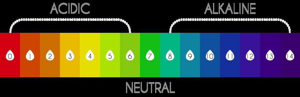 pH-chart-02.png
