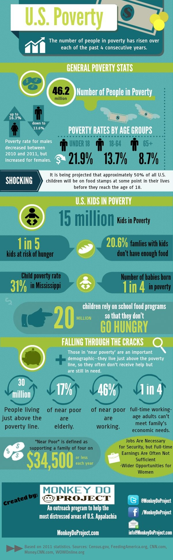 Infographic courtesy of the Monkey Do Project.