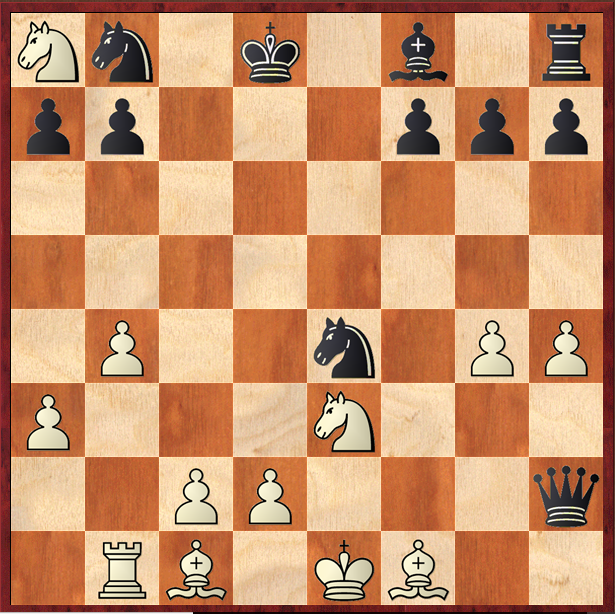 How should black win?