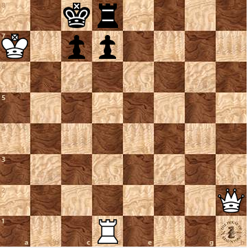 White to Move: - What is Best?Hint: Can you find a mate in two? Look for a queen move!