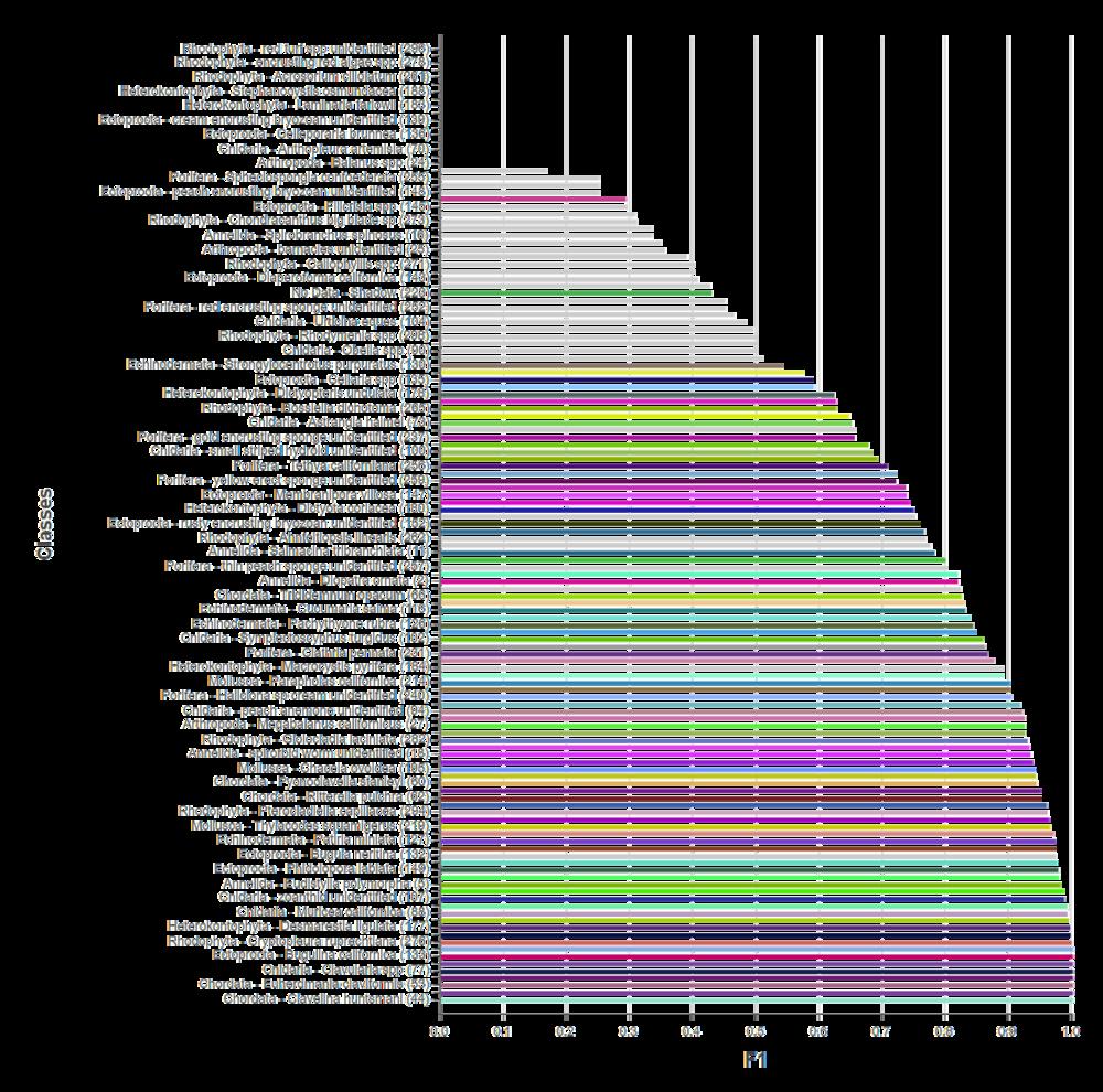 plot_f1-13704.png