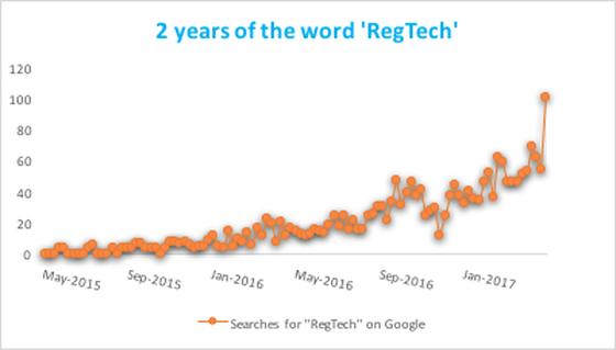 RegTech Chart