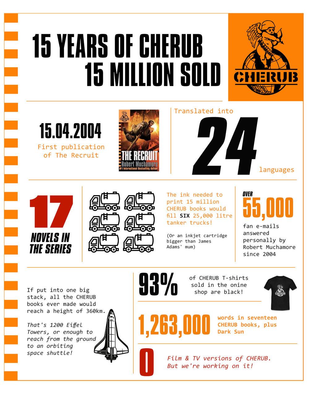 Infographic Original Cropped.jpg