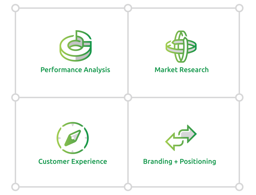 Our marketing automation strategists find highly qualified leads