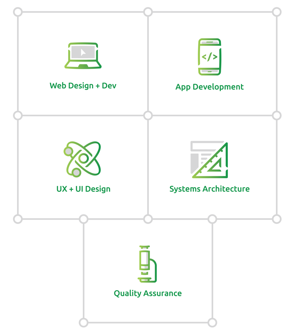 The full stack developers in our Minneapolis web design company work on a website redesign