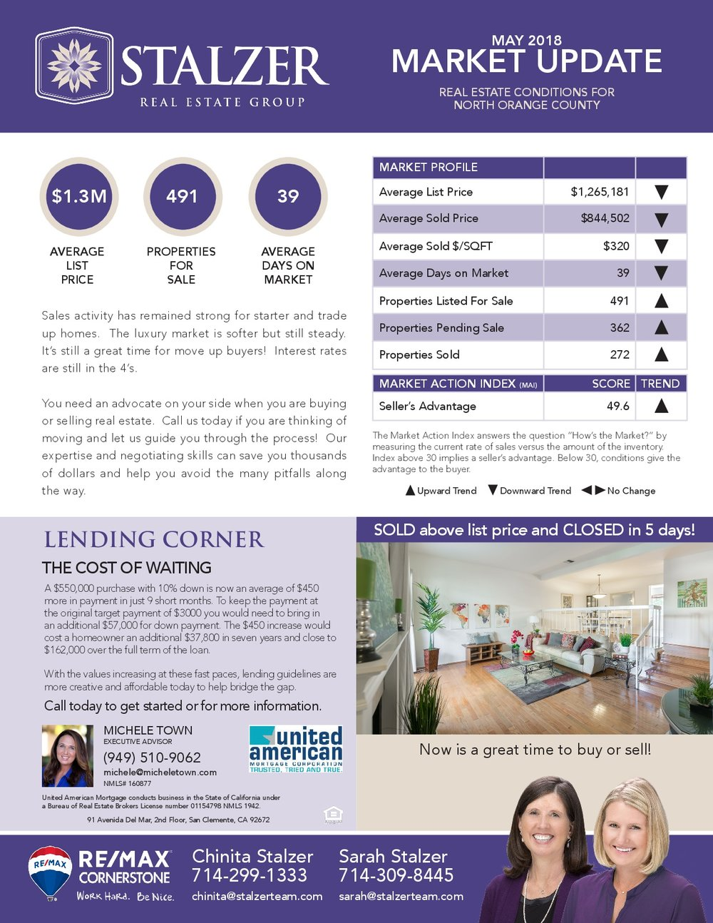May  Monthly Newsletter  Stalzer Real Estate Group
