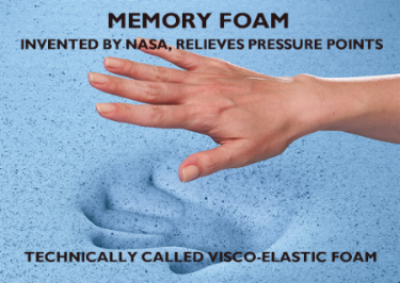 Memory foam is an excellent component in a foam mattress, offering a more sinking and nest like feel, and is known to be the best pressure relieving material you can sleep on...especially if you are a side sleeper and have any neck or shoulder pain. Originally developed by NASA to absorb shock in fighter jet seats, visco-elastic foam is the most popular component of any foam mattress in the industry today.