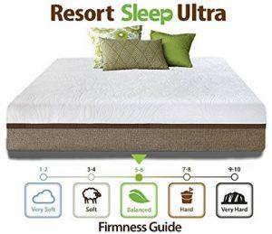 Live-and-Sleep-Resort-Ultra-Mattress-1-300x259.jpg