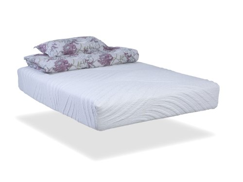 Wolf-Corp-Composure-11-Hybrid-Mattress-with-latex-and-8-680-wrapped-coil-unit-with-fortified-edge-support-King-Bed-in-a-Box-Made-in-the-USA-0.jpg