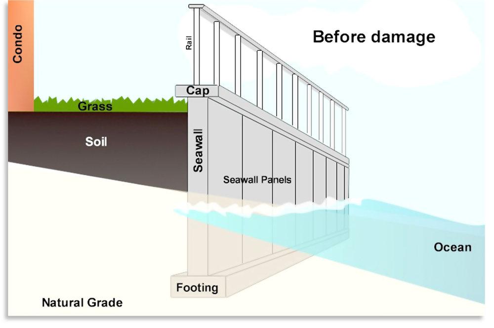 05-seawall-premier-environmental-solutions-florida-seawall-foundations.jpg