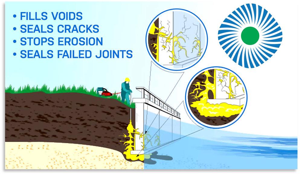 4-prime-resins-repair-seawall-florida-illustration-foundation-repair.jpg