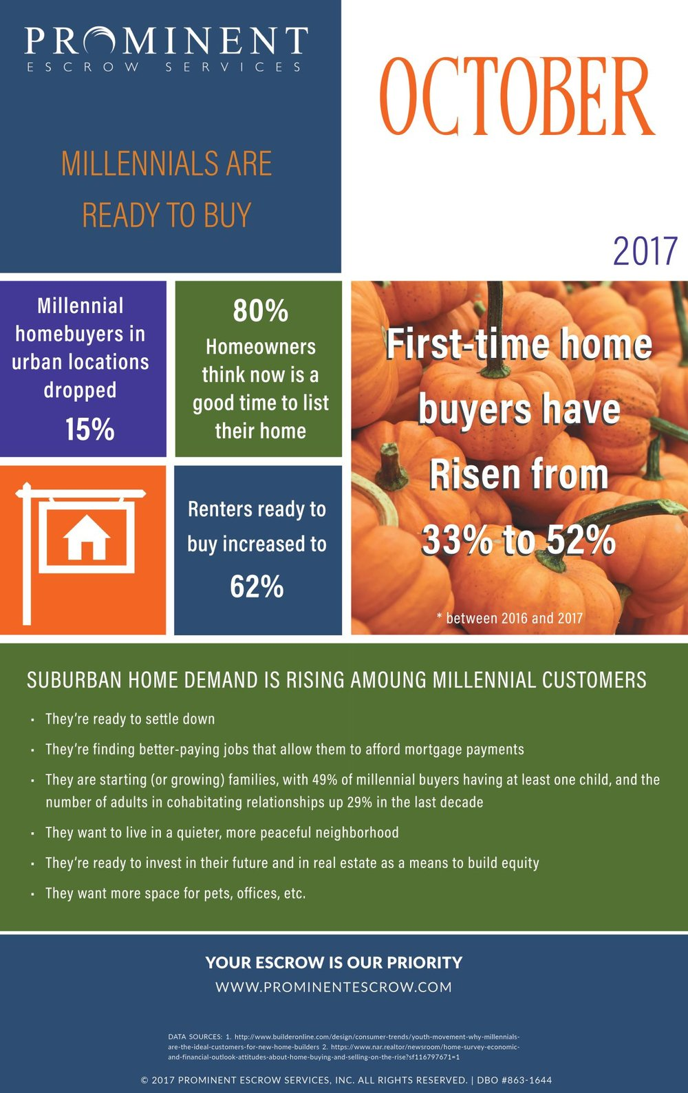 10-1-17 Millennials-are-ready-to-Buy_Oct17-1-e1506734939584.jpg