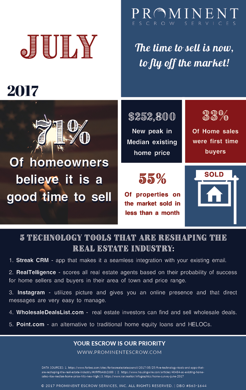 7-1-17 To-fly-off-the-market-the-time-to-sell-is-now_July.png
