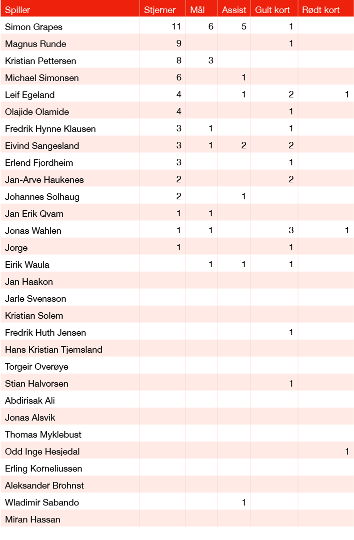 SFK stats_2018.png