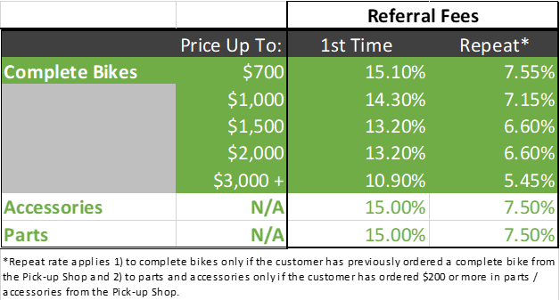 Referral Fee Schedule.PNG