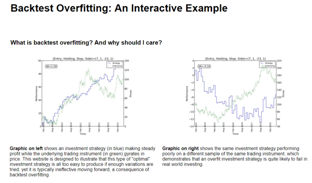 backtest overfitting.png