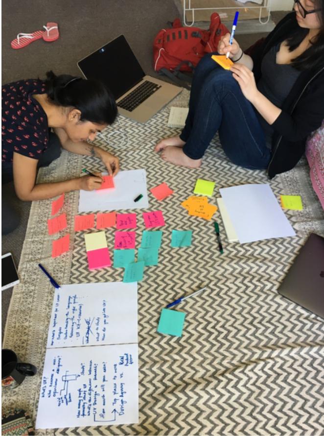 Brainstorming Session