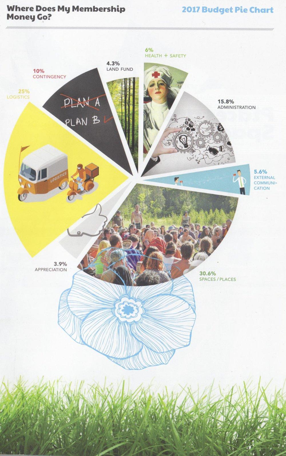 ORP pie chart.jpg