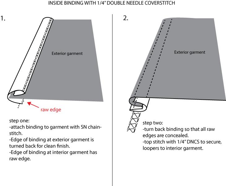 Inside-Binding-with-DNCS.jpg