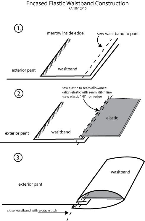 encased-elastic-waistband-copy.jpg