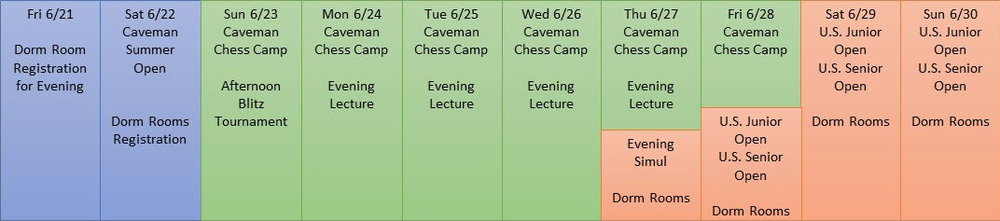 If you're looking at registering for the Caveman Chess Camp, Caveman Summer Open and U.S. Junior and Senior Opens, the graphic above outlines that the tournaments and dorm rooms before and after the camp involve separate registrations.  Please contact us if you have any questions.
