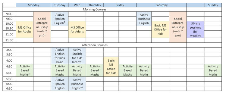 Class Timetable  Active Learning Center