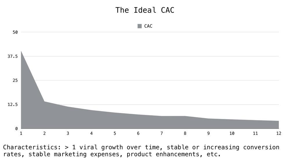 CAC.001.jpeg