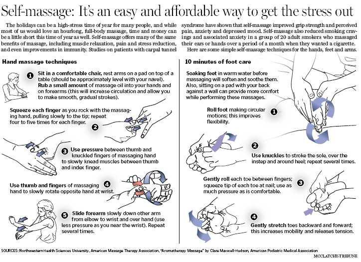 Self_Massage_Techniques.jpg