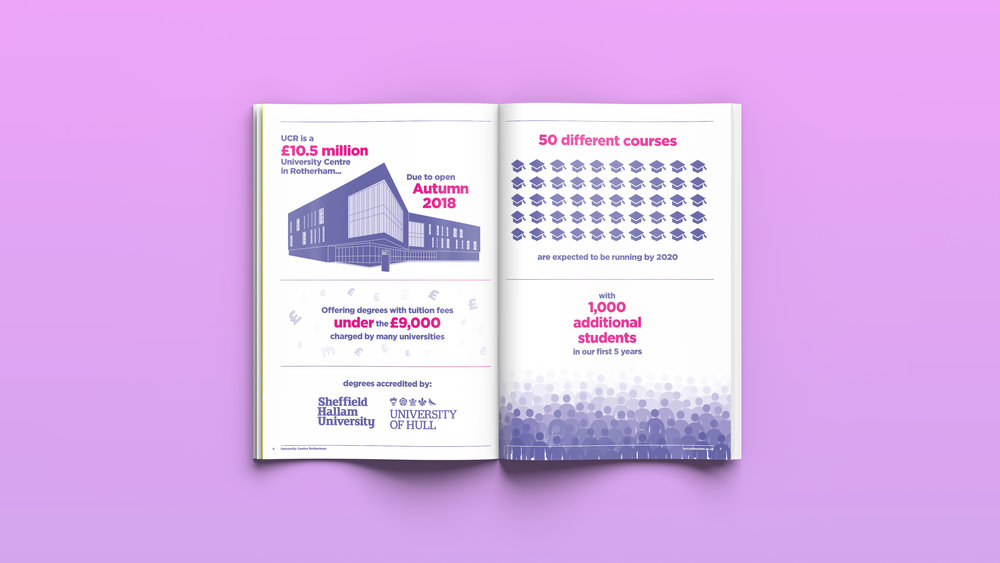 University Brochure Design - Publication Design - Graphic Design Sheffield