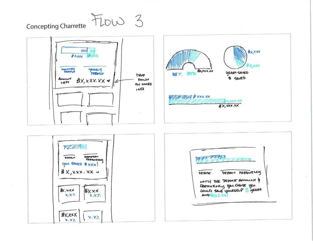 ConceptingCharettes_Page_08.jpg