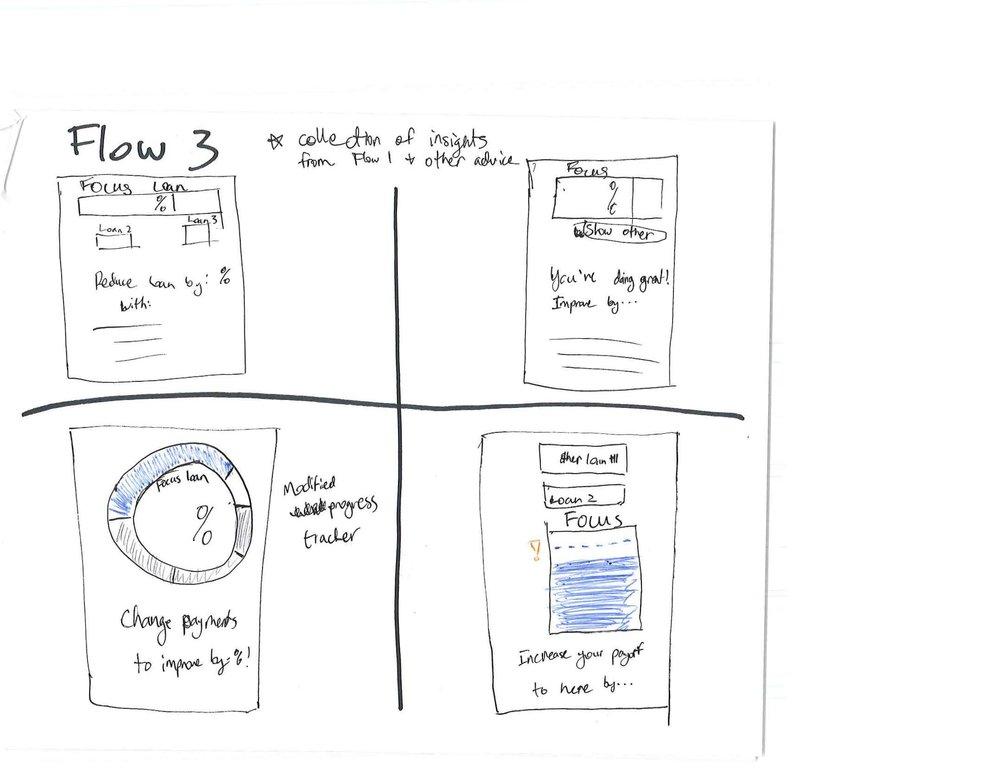 ConceptingCharettes_Page_07.jpg